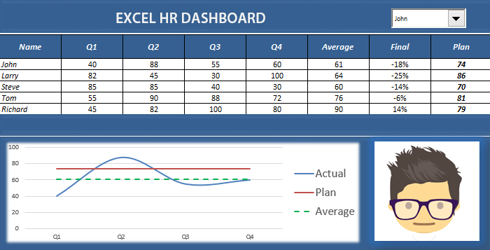 Hr kpi template excel gallery template design ideas for Simple lbo model template