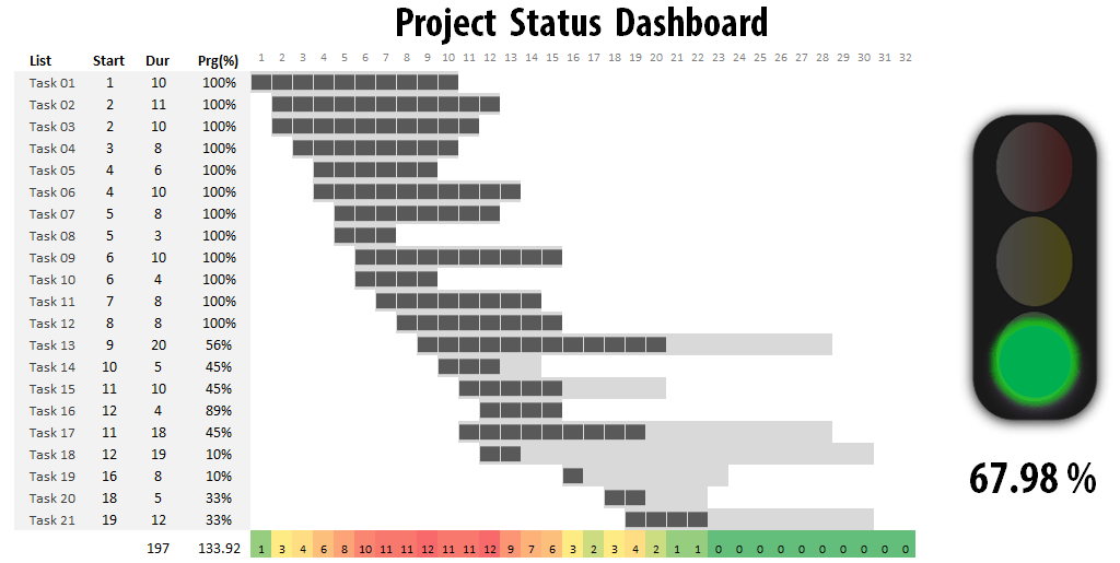 project management templates download free excel resources